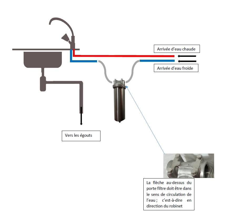 Filtre charbon actif kdf inox - kit complet